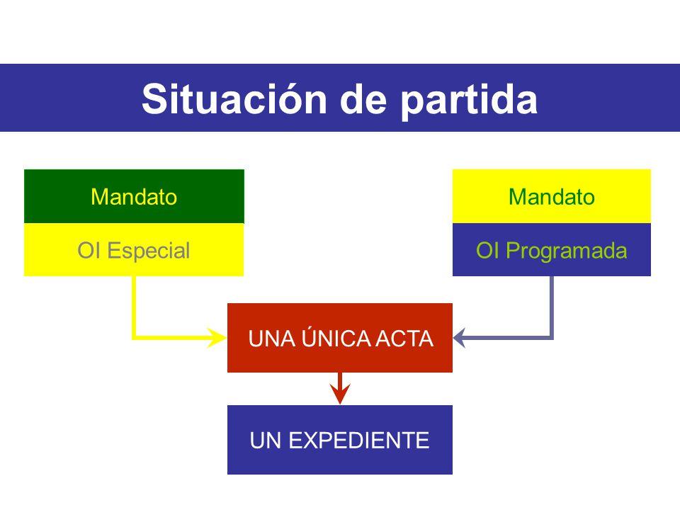 Situación de partida Mandato OI EspecialOI Programada UN EXPEDIENTE UNA ÚNICA ACTA Mandato