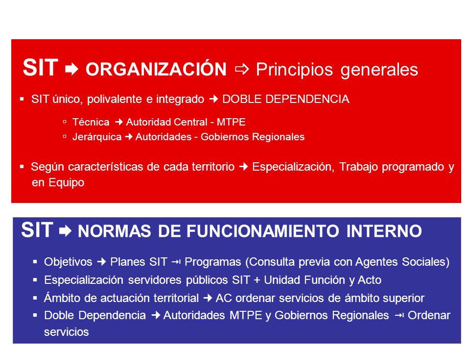 SIT ORGANIZACIÓN Principios generales SIT único, polivalente e integrado DOBLE DEPENDENCIA Técnica Autoridad Central - MTPE Jerárquica Autoridades - G