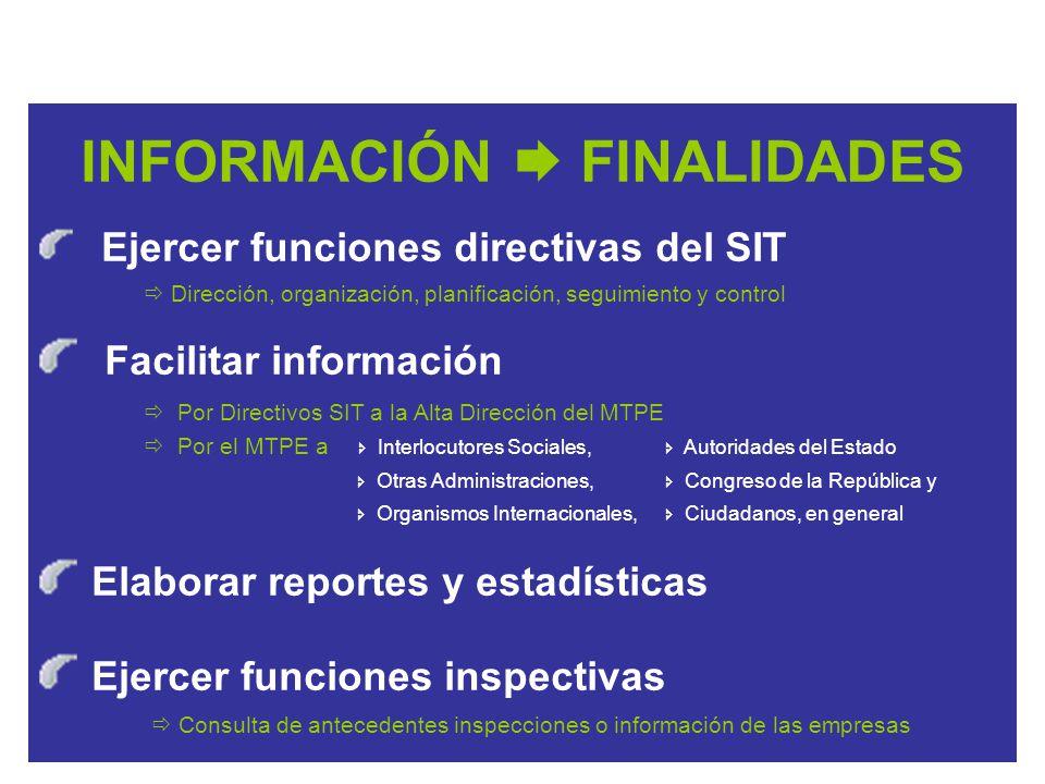 INFORMACIÓN FINALIDADES Ejercer funciones directivas del SIT Dirección, organización, planificación, seguimiento y control Facilitar información Por D
