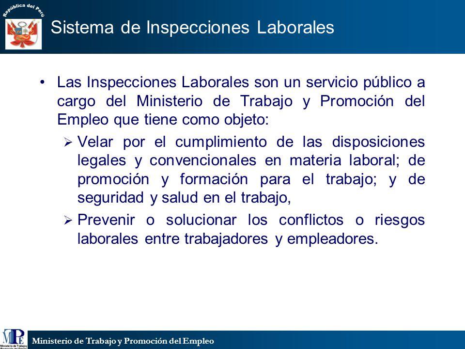Ministerio de Trabajo y Promoción del Empleo Sistema de Inspecciones Laborales Las Inspecciones Laborales son un servicio público a cargo del Minister