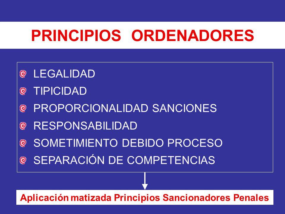 PRINCIPIOS ORDENADORES LEGALIDAD TIPICIDAD PROPORCIONALIDAD SANCIONES RESPONSABILIDAD SOMETIMIENTO DEBIDO PROCESO SEPARACIÓN DE COMPETENCIAS Aplicació