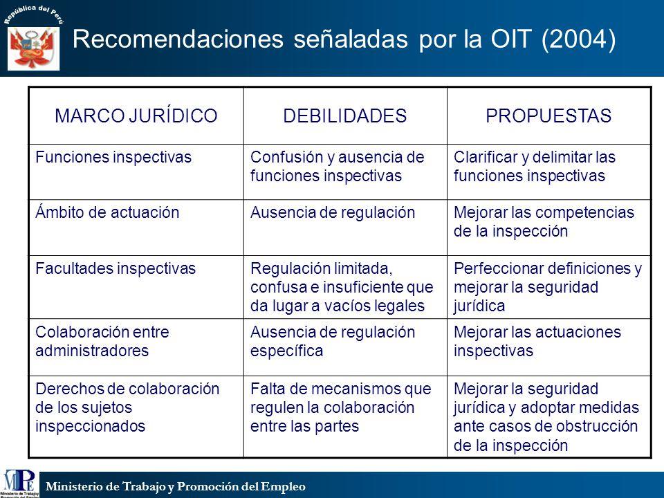 Ministerio de Trabajo y Promoción del Empleo Recomendaciones señaladas por la OIT (2004) MARCO JURÍDICODEBILIDADESPROPUESTAS Funciones inspectivasConf
