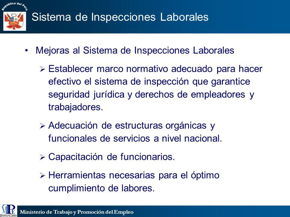 Ministerio de Trabajo y Promoción del Empleo Sistema de Inspecciones Laborales Mejoras al Sistema de Inspecciones Laborales Establecer marco normativo