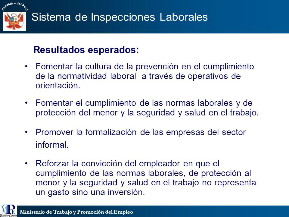 Ministerio de Trabajo y Promoción del Empleo Sistema de Inspecciones Laborales Fomentar la cultura de la prevención en el cumplimiento de la normativi
