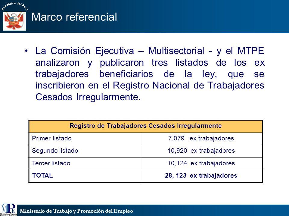 Ministerio de Trabajo y Promoción del Empleo Registro de Trabajadores Cesados Irregularmente Primer listado7,079 ex trabajadores Segundo listado10,920