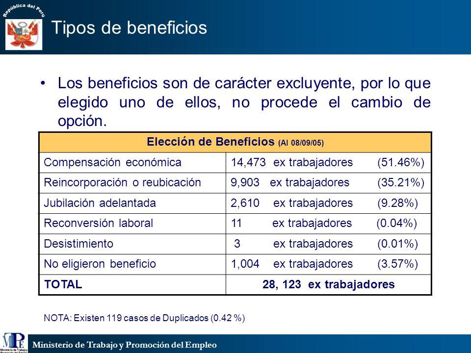 Ministerio de Trabajo y Promoción del Empleo Tipos de beneficios Los beneficios son de carácter excluyente, por lo que elegido uno de ellos, no proced