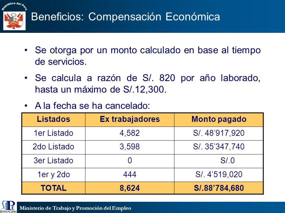 Ministerio de Trabajo y Promoción del Empleo ListadosEx trabajadoresMonto pagado 1er Listado4,582S/. 48917,920 2do Listado3,598S/. 35347,740 3er Lista