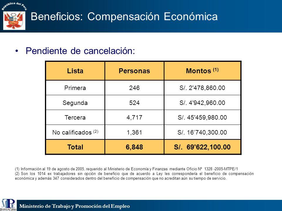Ministerio de Trabajo y Promoción del Empleo Pendiente de cancelación: Beneficios: Compensación Económica ListaPersonasMontos (1) Primera246S/. 2'478,