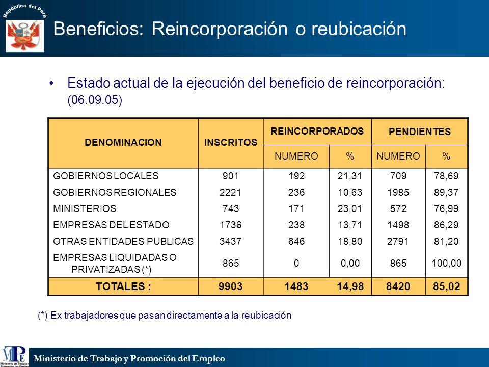 Ministerio de Trabajo y Promoción del Empleo Beneficios: Reincorporación o reubicación Estado actual de la ejecución del beneficio de reincorporación: