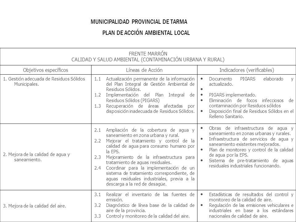 FRENTE MARRÓN CALIDAD Y SALUD AMBIENTAL (CONTAMINACIÓN URBANA Y RURAL) Objetivos específicosLíneas de AcciónIndicadores (verificables) 1. Gestión adec