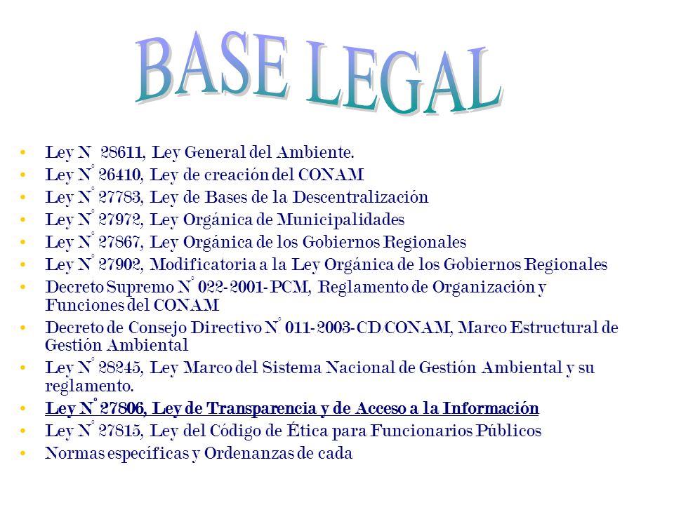 Ley N 28611, Ley General del Ambiente. Ley N° 26410, Ley de creación del CONAM Ley N° 27783, Ley de Bases de la Descentralización Ley N° 27972, Ley Or