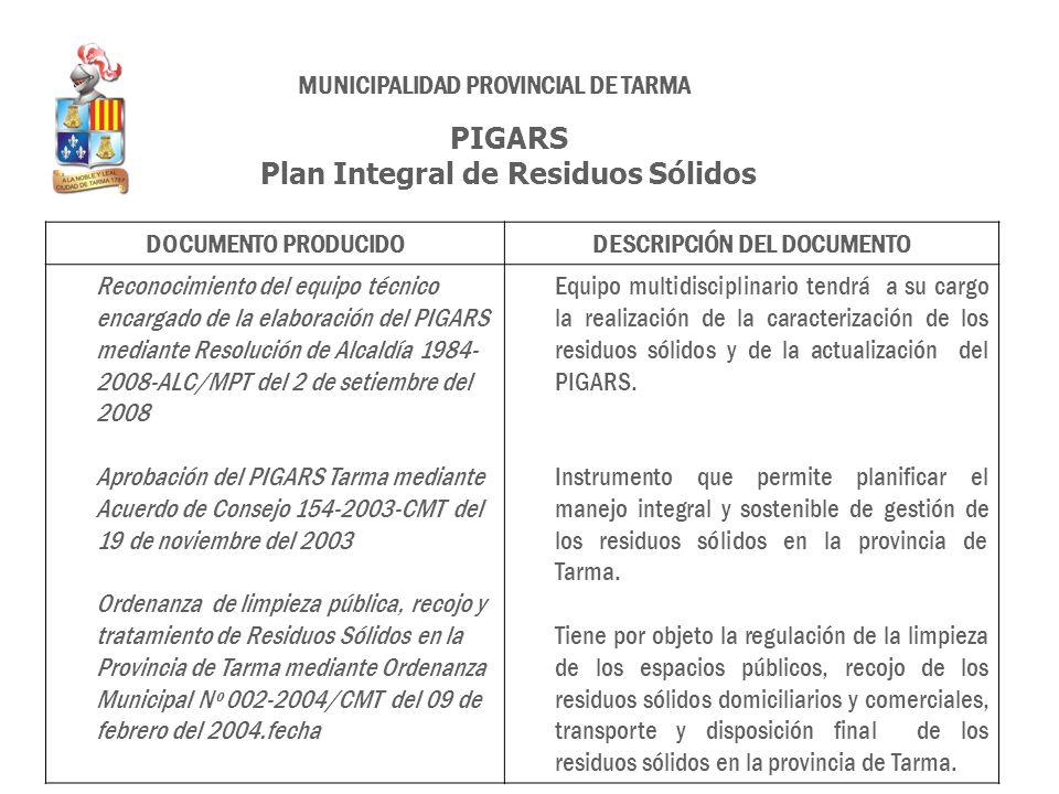 DOCUMENTO PRODUCIDODESCRIPCIÓN DEL DOCUMENTO Reconocimiento del equipo técnico encargado de la elaboración del PIGARS mediante Resolución de Alcaldía