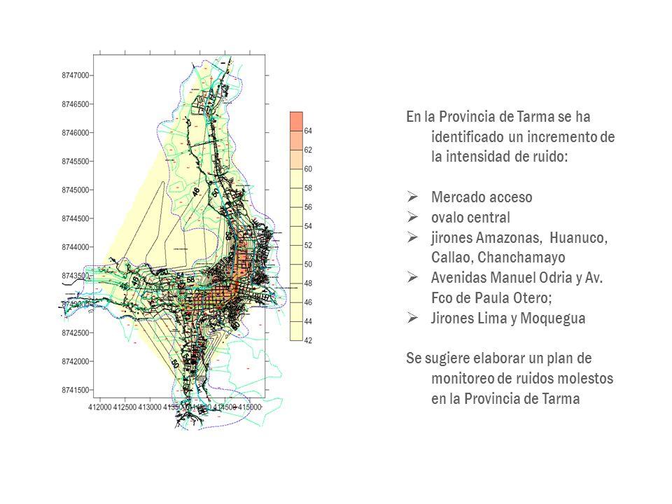 En la Provincia de Tarma se ha identificado un incremento de la intensidad de ruido: Mercado acceso ovalo central jirones Amazonas, Huanuco, Callao, C