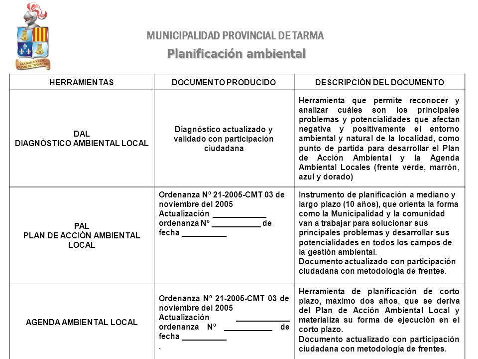 HERRAMIENTASDOCUMENTO PRODUCIDODESCRIPCIÓN DEL DOCUMENTO DAL DIAGNÓSTICO AMBIENTAL LOCAL Diagnóstico actualizado y validado con participación ciudadan