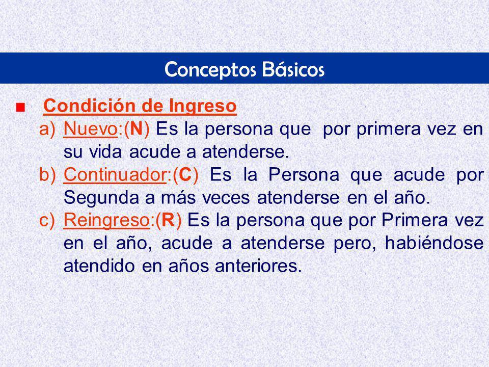 Condición de Ingreso a)Nuevo:(N) Es la persona que por primera vez en su vida acude a atenderse.