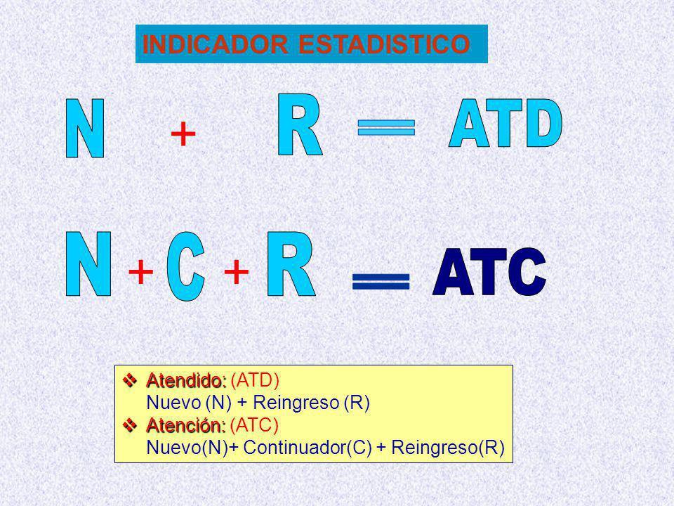 INDICADOR ESTADISTICO Atendido: Atendido: (ATD) Nuevo (N) + Reingreso (R) Atención: Atención: (ATC) Nuevo(N)+ Continuador(C) + Reingreso(R) + ++