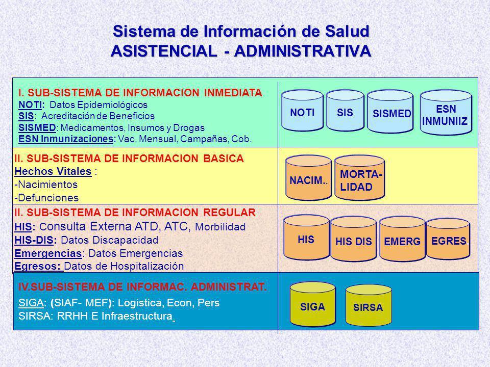 IV.SUB-SISTEMA DE INFORMAC.ADMINISTRAT.