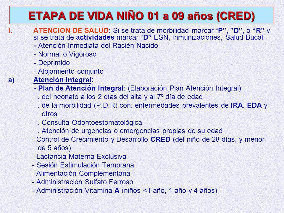 ETAPA DE VIDA NIÑO 01 a 09 años (CRED) I.