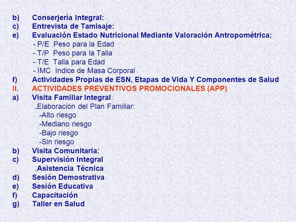 b) b)Conserjería Integral: c) c)Entrevista de Tamisaje: e): e)Evaluación Estado Nutricional Mediante Valoración Antropométrica: - P/E Peso para la Edad - T/P Peso para la Talla - T/E Talla para Edad - IMC Indice de Masa Corporal f) f)Actividades Propias de ESN, Etapas de Vida Y Componentes de Salud II.