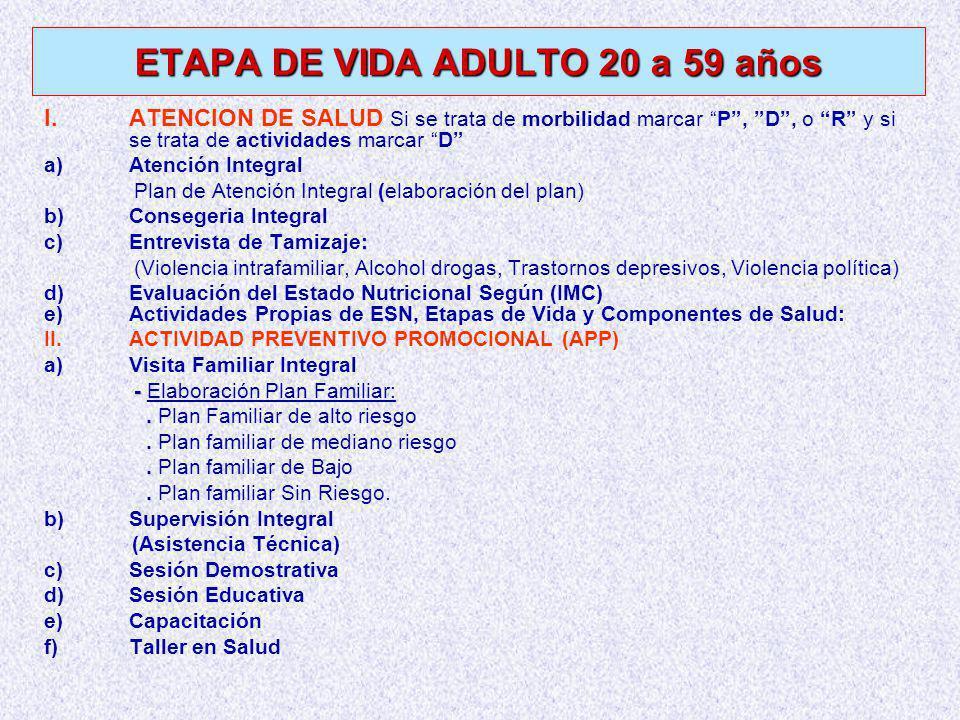 ETAPA DE VIDA ADULTO 20 a 59 años I.