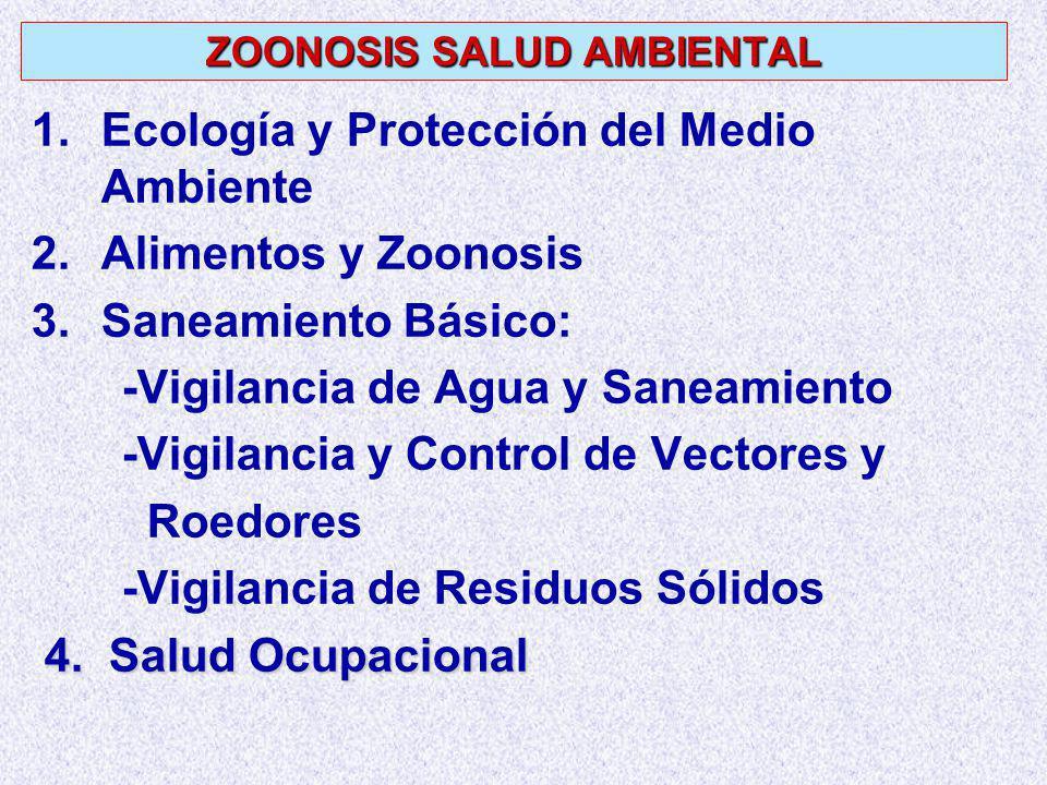 1.1.Ecología y Protección del Medio Ambiente 2. 2.Alimentos y Zoonosis 3.