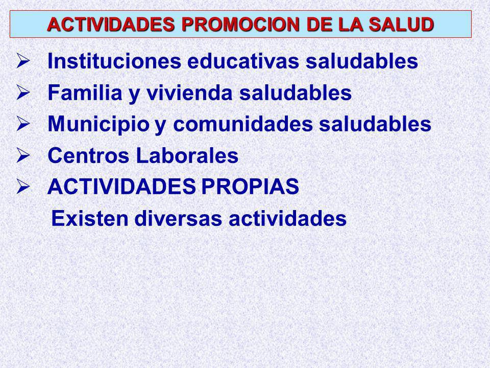 Instituciones educativas saludables Familia y vivienda saludables Municipio y comunidades saludables Centros Laborales ACTIVIDADES PROPIAS Existen diversas actividades ACTIVIDADES PROMOCION DE LA SALUD