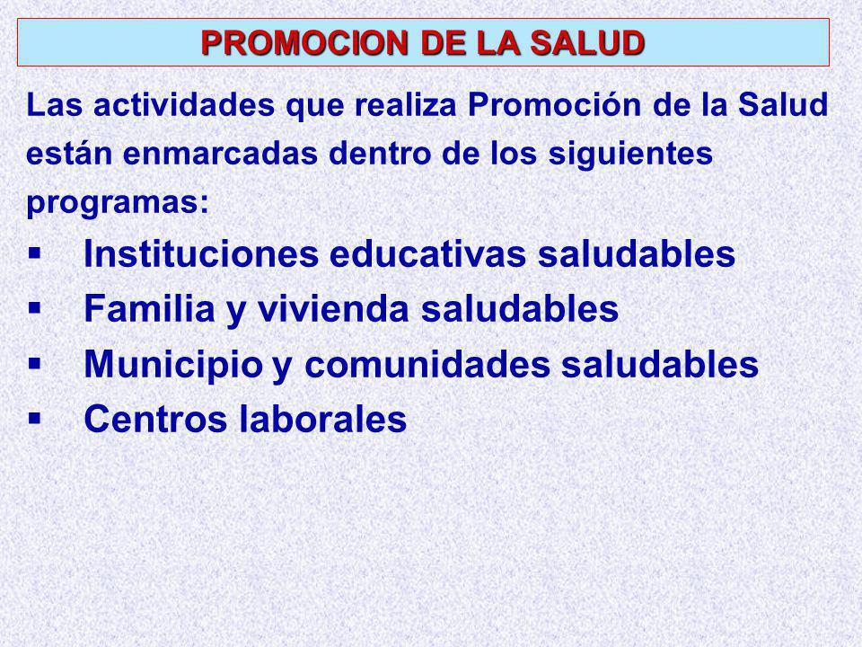 Las actividades que realiza Promoción de la Salud están enmarcadas dentro de los siguientes programas: Instituciones educativas saludables Familia y vivienda saludables Municipio y comunidades saludables Centros laborales PROMOCION DE LA SALUD