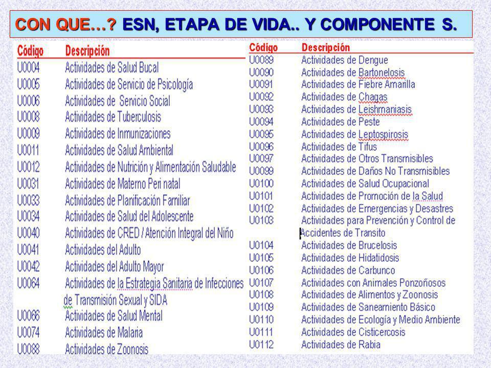 CON QUE…? ESN, ETAPA DE VIDA.. Y COMPONENTE S.