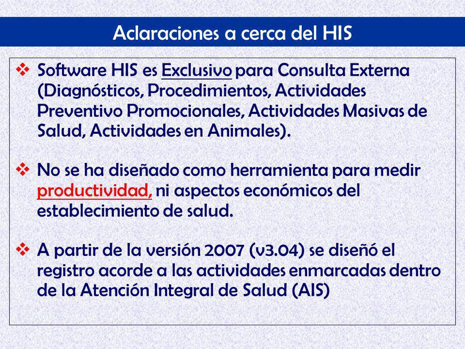 Formulario de Registro HIS 10 09 04 01 01 101 Salud Mental 66 Salud Mental 66 William Ruiz López 803850 X 6 84263 Ambo 100201 25A X X X Trastorno de Ansiedad X F064 4 ………… 5 ………… 6 ………… Persona en Abandono Social X Z6081 Trastorno por uso de cocaína X F143