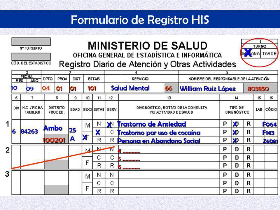 U1242= Capacitación Personal de Salud U1201= Sesión Demostrativa U122= Taller en Salud U120 = Sesión Educatica (Charla)....