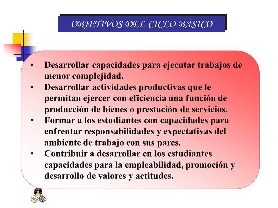 CARACTERÍSTICAS DE CICLO BÁSICO INCLUYEN APRENDIZAJES ESPECÍFICOS Y COMPLEMENTARIOS CERTIFICACIÓN PROGRESIVA TÍTULACIÓN AUXILIAR TÉCNICO (APROBACIÓN DE MÓDULOS CONVERGENTES A UNA OPCIÓN OCUPACIONAL) DE UNA OPCIÓN OCUPACIONAL ORGANIZADO EN MÓDULOS ATENCIÓN A ADOLESCENTES, JÓVENES Y ADULTOS DESARROLLA COMPETENCIAS ORIENTADAS A LA PRODUCCIÓN BIENES O PRESTACIÓN DE SERVICIOS PARA ACCEDER AL EMPLEO Y EL AUTOEMPLEO.
