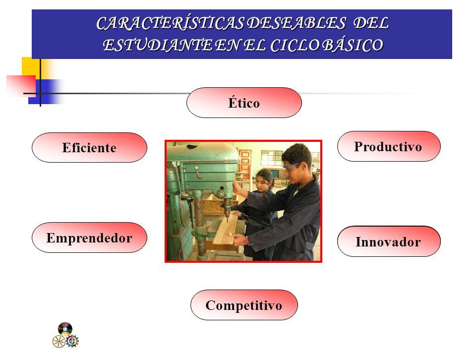 DISEÑO CURRICULAR DEL CICLO BÁSICO El diseño curricular básico está organizado en módulos.