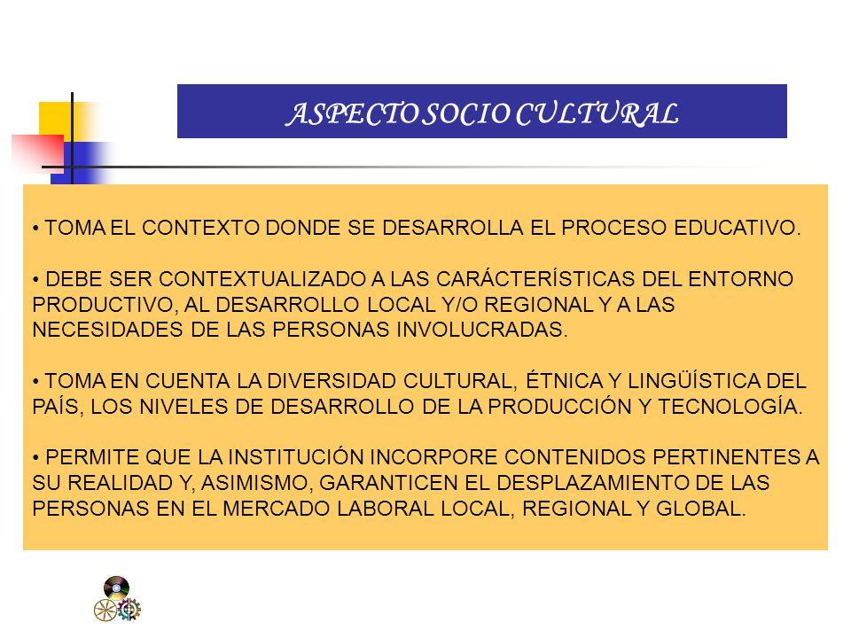 COMPETENCIA LABORAL SOCIO - CULTURAL AFECTIVO PRODUCTIVO aspectos