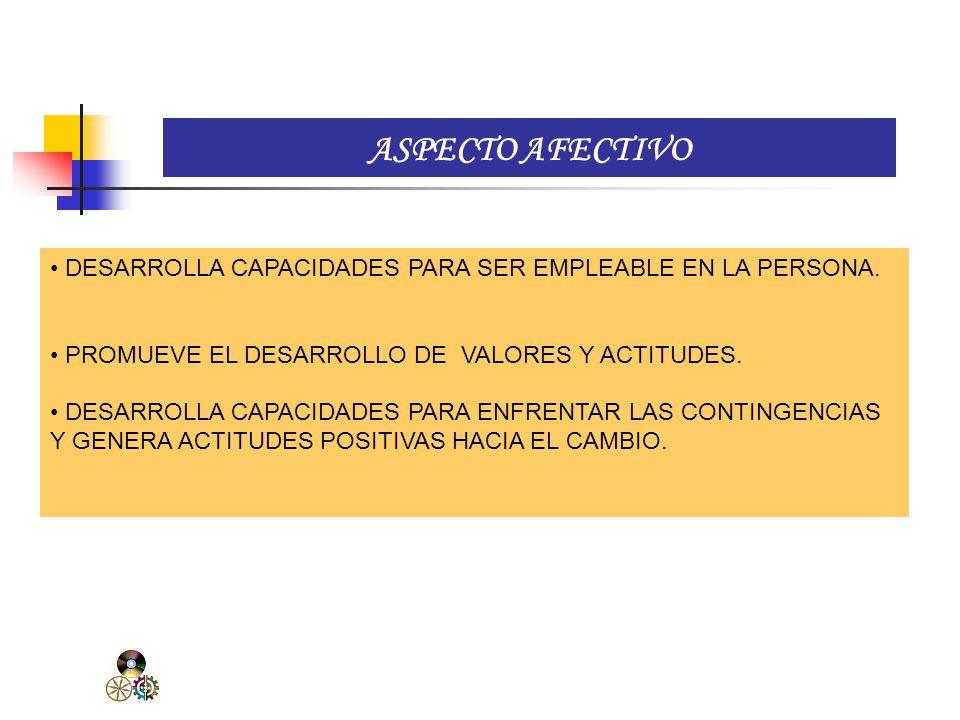 ASPECTO PRODUCTIVO DESARROLLA EN LAS PERSONAS UN CONJUNTO DE CAPACIDADES DE PRODUCCIÓN DE BIENES Y/O PRESTACIÓN DE SERVICIOS DE LA ACTIVIDAD ECONÓMICA