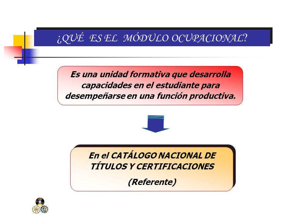 ASPECTO AFECTIVO DESARROLLA CAPACIDADES PARA SER EMPLEABLE EN LA PERSONA.
