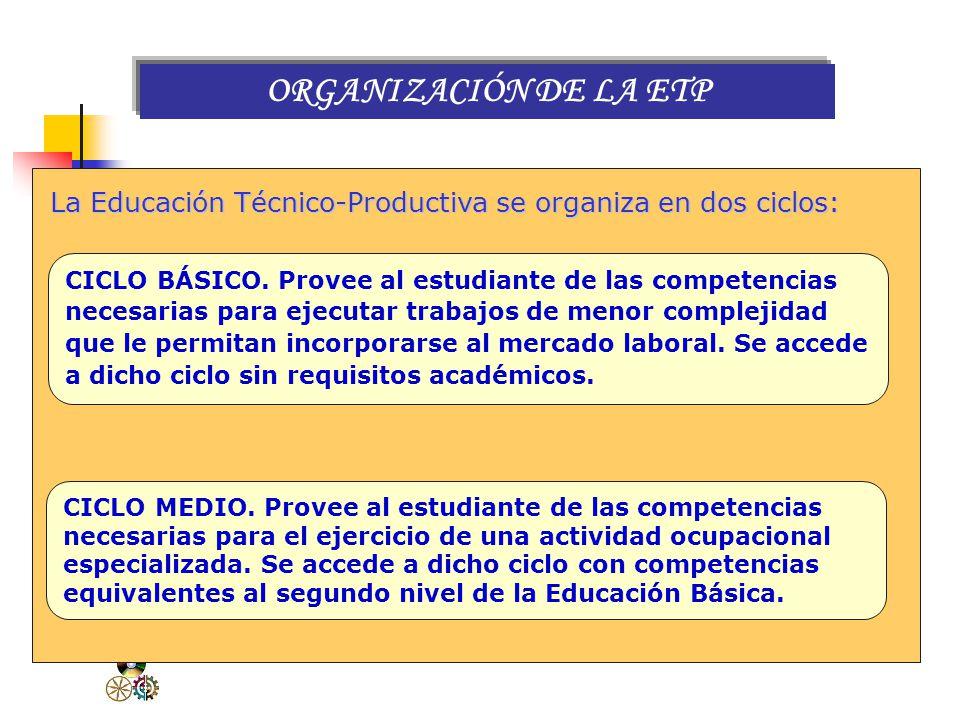 OBJETIVOS DE LA EDUCACIÓN TÉCNICO-PRODUCTIVA OBJETIVOS DE LA EDUCACIÓN TÉCNICO-PRODUCTIVA Desarrollar competencias laborales y capacidades emprendedoras.