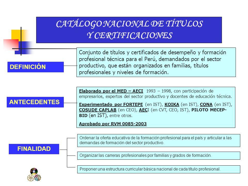 CICLO MEDIO ORGANIZADO EN ESPECIALIDADES PERFIL TÉCNICO PROFESIONAL CONJUNTO DE MÓDULOS