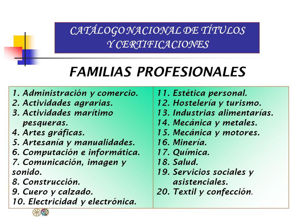 CATÁLOGO NACIONAL DE TÍTULOS Y CERTIFICACIONES FINALIDAD Ordenar la oferta educativa de la formación profesional para el país y articular a las demand