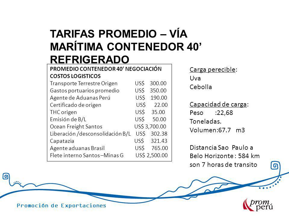 Promoción de Exportaciones TARIFAS PROMEDIO – VÍA MARÍTIMA CONTENEDOR 40 REFRIGERADO PROMEDIO CONTENEDOR 40 NEGOCIACIÓN COSTOS LOGISTICOS Transporte T