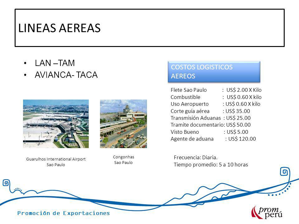 Promoción de Exportaciones LINEAS AEREAS LAN –TAM AVIANCA- TACA Guarulhos International Airport Sao Paulo Congonhas Sao Paulo Frecuencia: Diaria. Tiem