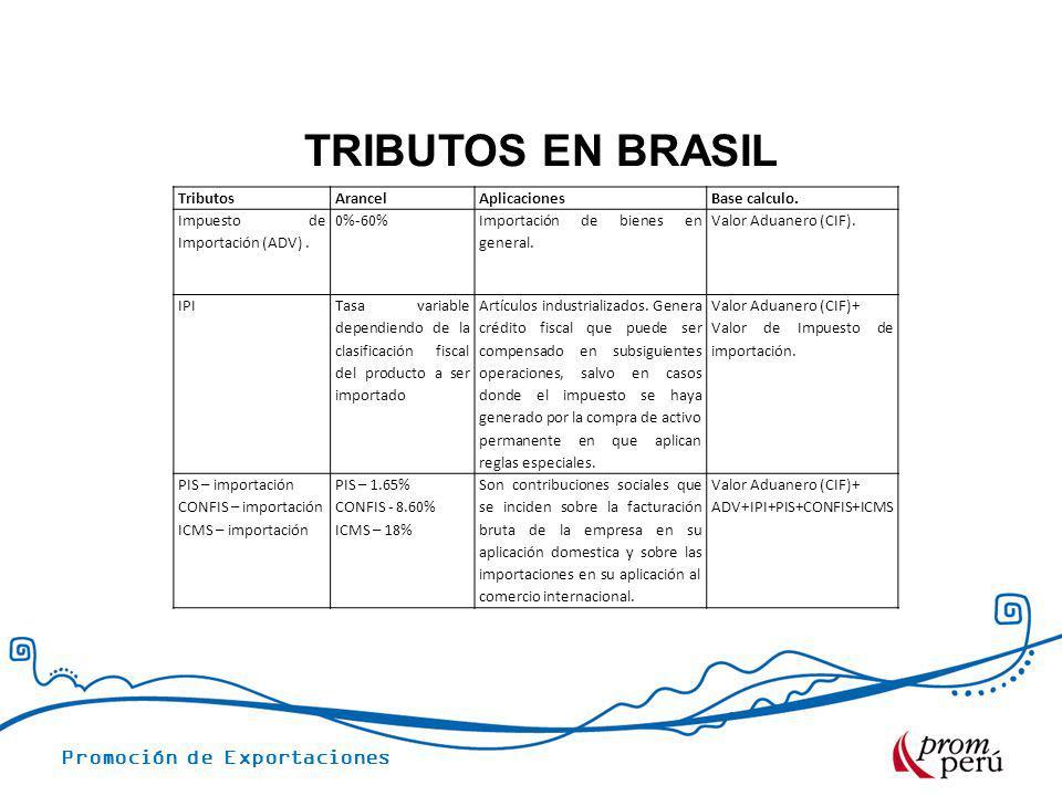 Promoción de Exportaciones TributosArancelAplicacionesBase calculo. Impuesto de Importación (ADV). 0%-60% Importación de bienes en general. Valor Adua