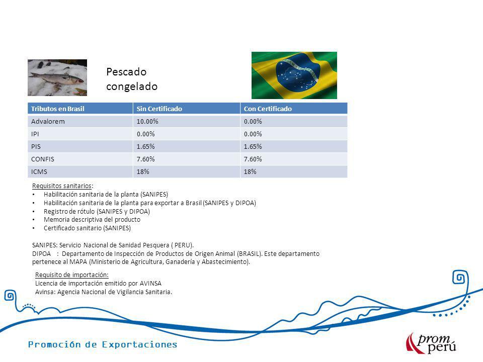 Promoción de Exportaciones Tributos en BrasilSin CertificadoCon Certificado Advalorem10.00%0.00% IPI0.00% PIS1.65% CONFIS7.60% ICMS18% Pescado congela