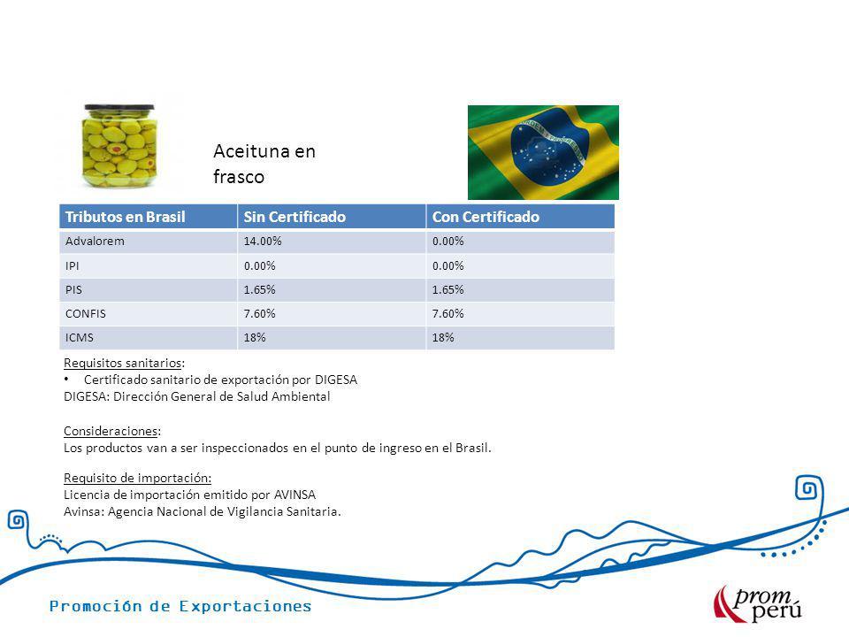 Promoción de Exportaciones Tributos en BrasilSin CertificadoCon Certificado Advalorem14.00%0.00% IPI0.00% PIS1.65% CONFIS7.60% ICMS18% Aceituna en fra