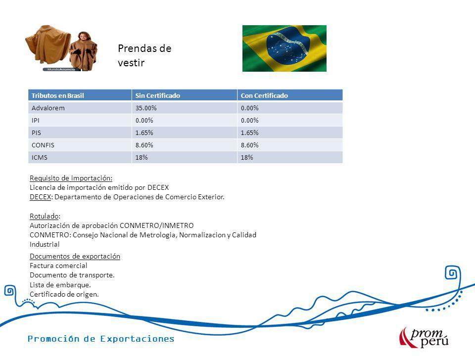 Promoción de Exportaciones Tributos en BrasilSin CertificadoCon Certificado Advalorem35.00%0.00% IPI0.00% PIS1.65% CONFIS8.60% ICMS18% Prendas de vest