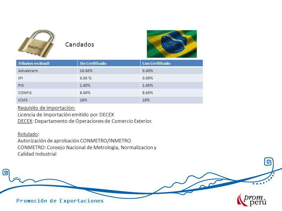Promoción de Exportaciones Tributos en BrasilSin CertificadoCon Certificado Advalorem16.00%0.00% IPI0.00 % PIS1.65% CONFIS8.60% ICMS18% Candados Requi
