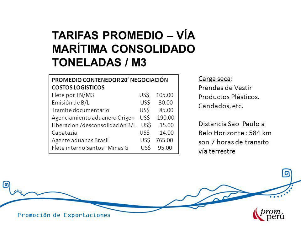 Promoción de Exportaciones TARIFAS PROMEDIO – VÍA MARÍTIMA CONSOLIDADO TONELADAS / M3 PROMEDIO CONTENEDOR 20 NEGOCIACIÓN COSTOS LOGISTICOS Flete por T
