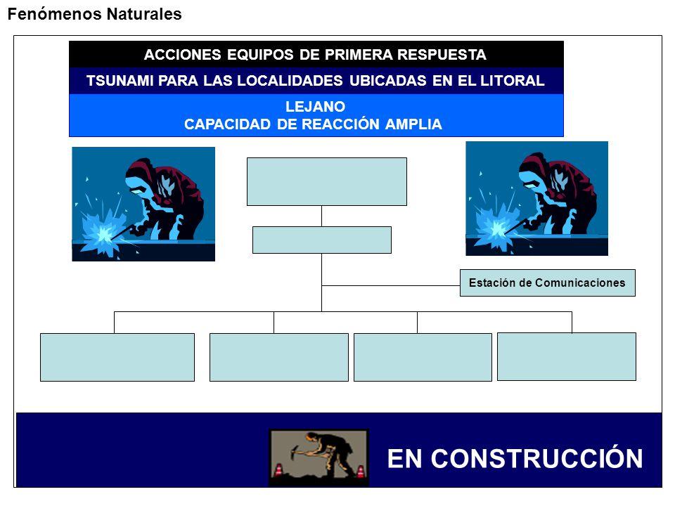 Fenómenos Naturales ACCIONES EQUIPOS DE PRIMERA RESPUESTA TSUNAMI PARA LAS LOCALIDADES UBICADAS EN EL LITORAL LEJANO CAPACIDAD DE REACCIÓN AMPLIA Estación de Comunicaciones EN CONSTRUCCIÓN