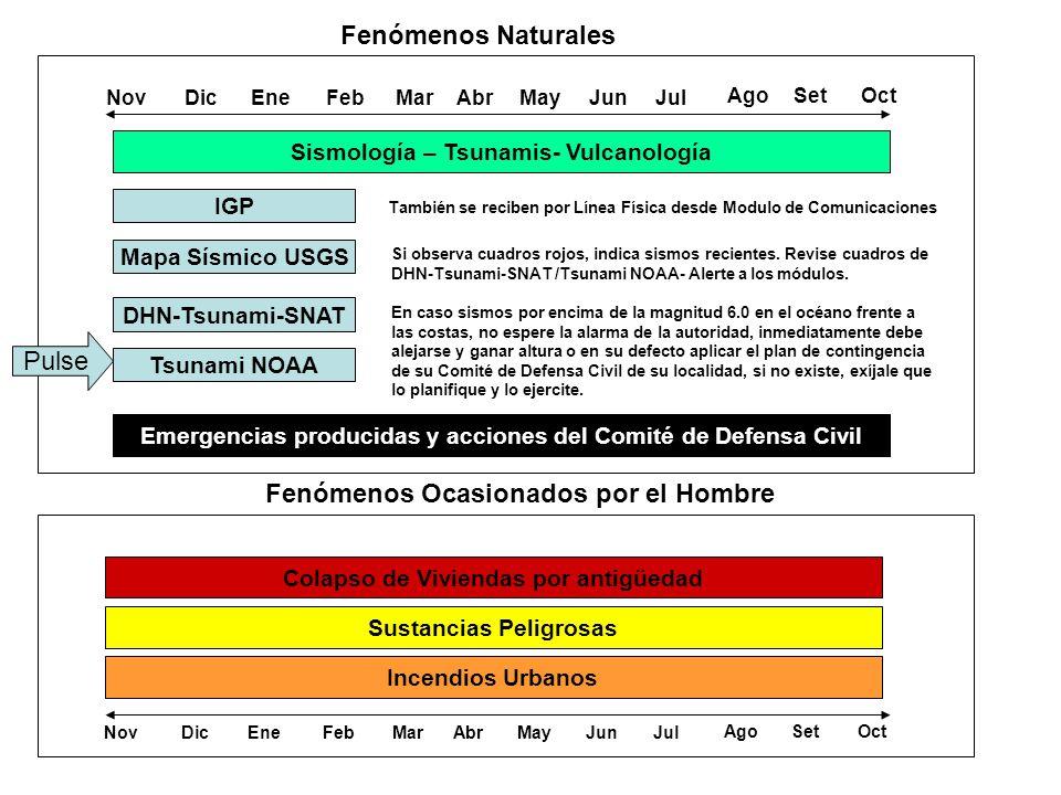 Sismología – Tsunamis- Vulcanología NovDicEneFebMarAbrMayJunJul AgoSetOct Fenómenos Naturales NovDicEneFebMarAbrMayJunJul AgoSetOct Incendios Urbanos Sustancias Peligrosas Colapso de Viviendas por antigüedad Fenómenos Ocasionados por el Hombre IGP Mapa Sísmico USGS DHN-Tsunami-SNAT Tsunami NOAA También se reciben por Línea Física desde Modulo de Comunicaciones Si observa cuadros rojos, indica sismos recientes.