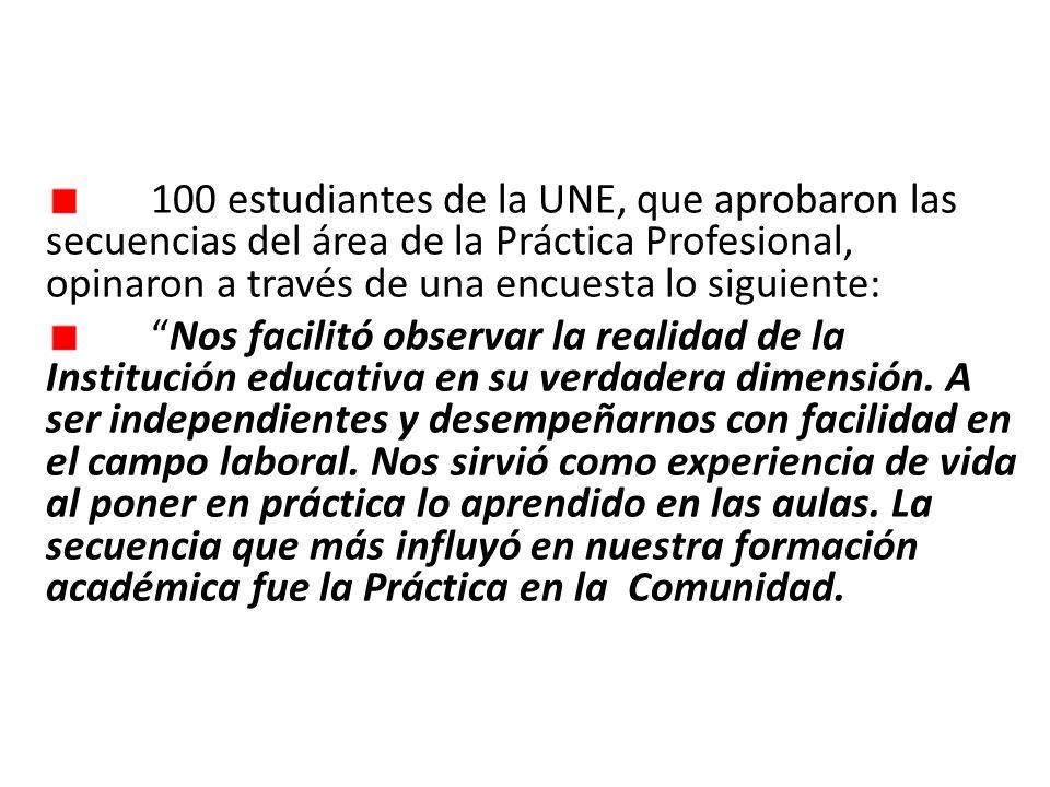 100 estudiantes de la UNE, que aprobaron las secuencias del área de la Práctica Profesional, opinaron a través de una encuesta lo siguiente: Nos facilitó observar la realidad de la Institución educativa en su verdadera dimensión.