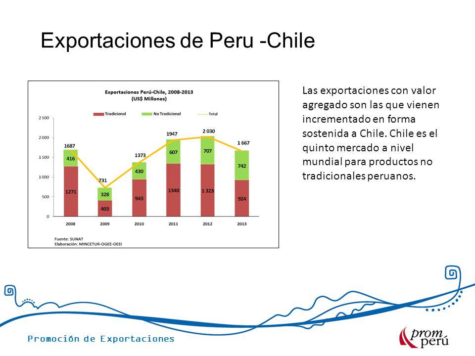 Promoción de Exportaciones Exportaciones de Peru -Chile Las exportaciones con valor agregado son las que vienen incrementado en forma sostenida a Chile.